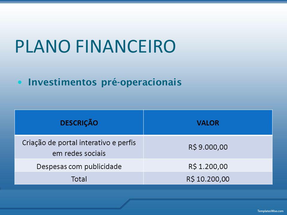  Investimentos pré-operacionais DESCRIÇÃOVALOR Criação de portal interativo e perfis em redes sociais R$ 9.000,00 Despesas com publicidadeR$ 1.200,00
