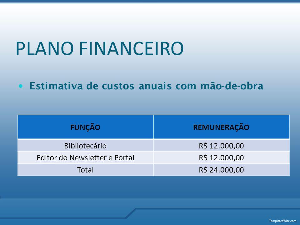 PLANO FINANCEIRO  Estimativa de custos anuais com mão-de-obra FUNÇÃOREMUNERAÇÃO BibliotecárioR$ 12.000,00 Editor do Newsletter e PortalR$ 12.000,00 T