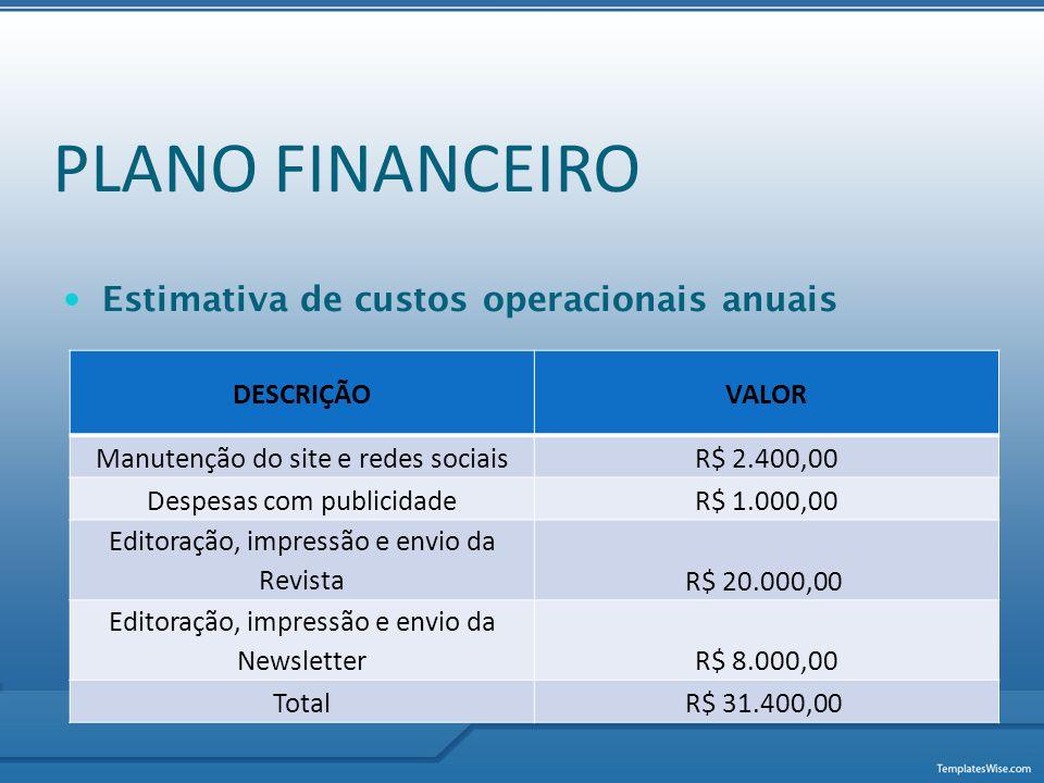 PLANO FINANCEIRO  Estimativa de custos operacionais anuais DESCRIÇÃOVALOR Manutenção do site e redes sociaisR$ 2.400,00 Despesas com publicidadeR$ 1.