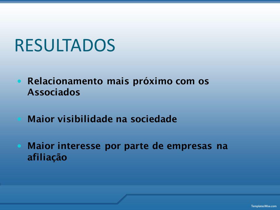 Relacionamento mais próximo com os Associados  Maior visibilidade na sociedade  Maior interesse por parte de empresas na afiliação
