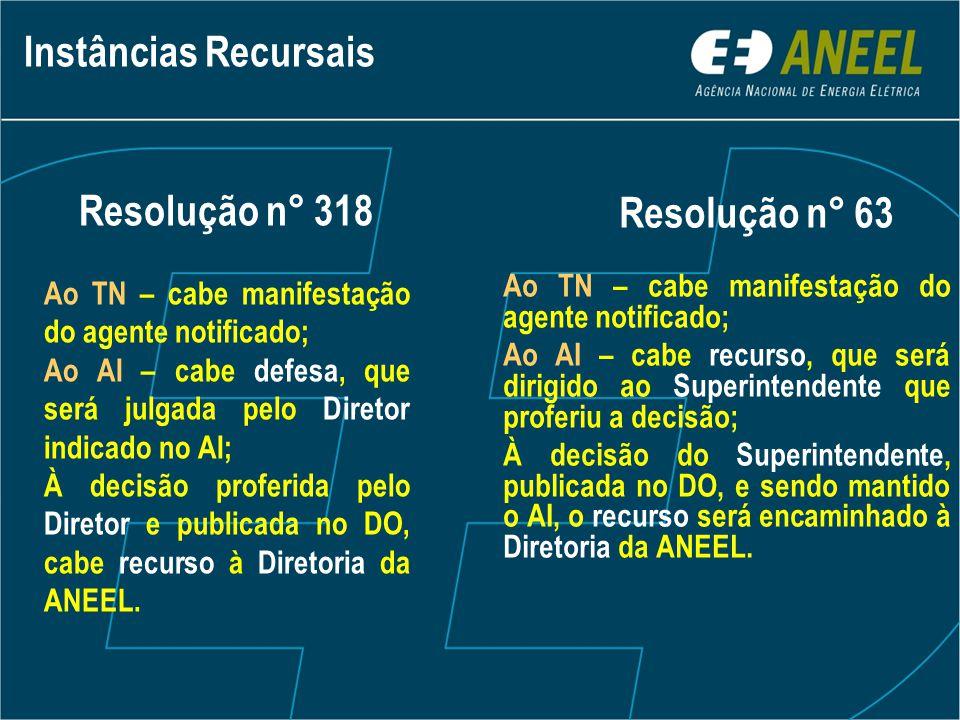 Resolução n° 63 Ao TN – cabe manifestação do agente notificado; Ao AI – cabe recurso, que será dirigido ao Superintendente que proferiu a decisão; À d