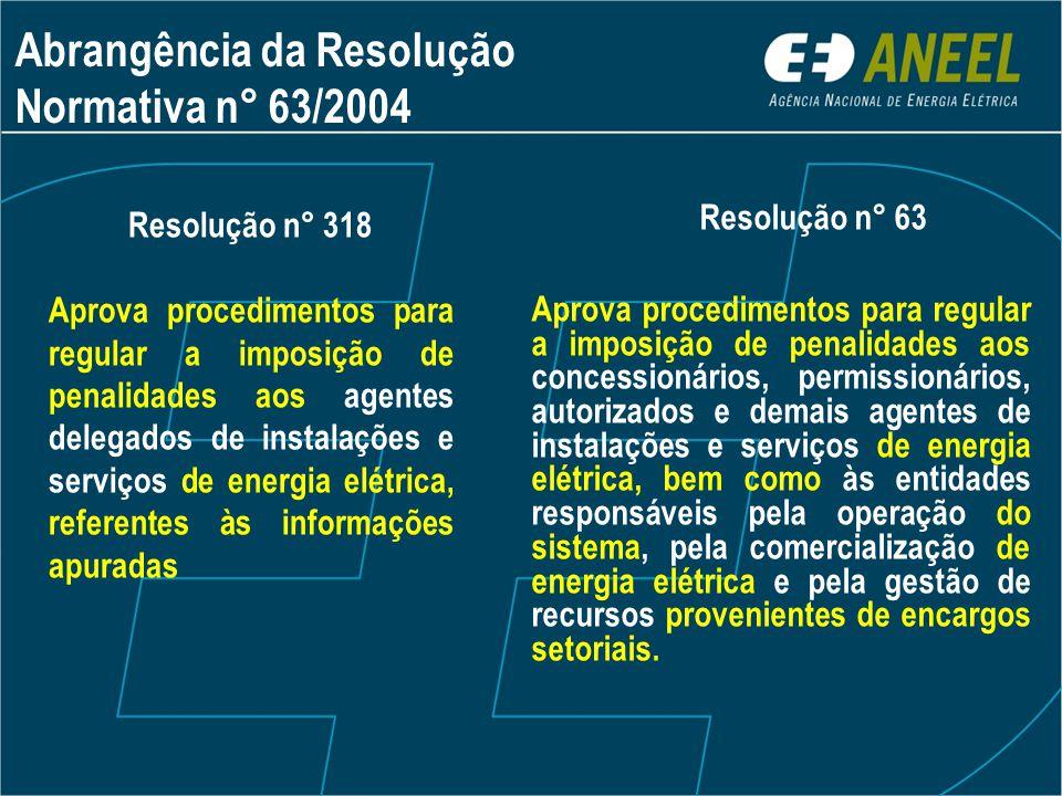 Resolução n° 63 Aprova procedimentos para regular a imposição de penalidades aos concessionários, permissionários, autorizados e demais agentes de ins