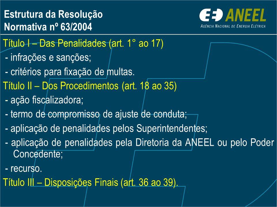 Estrutura da Resolução Normativa nº 63/2004 Título I – Das Penalidades (art. 1° ao 17) - infrações e sanções; - critérios para fixação de multas. Títu