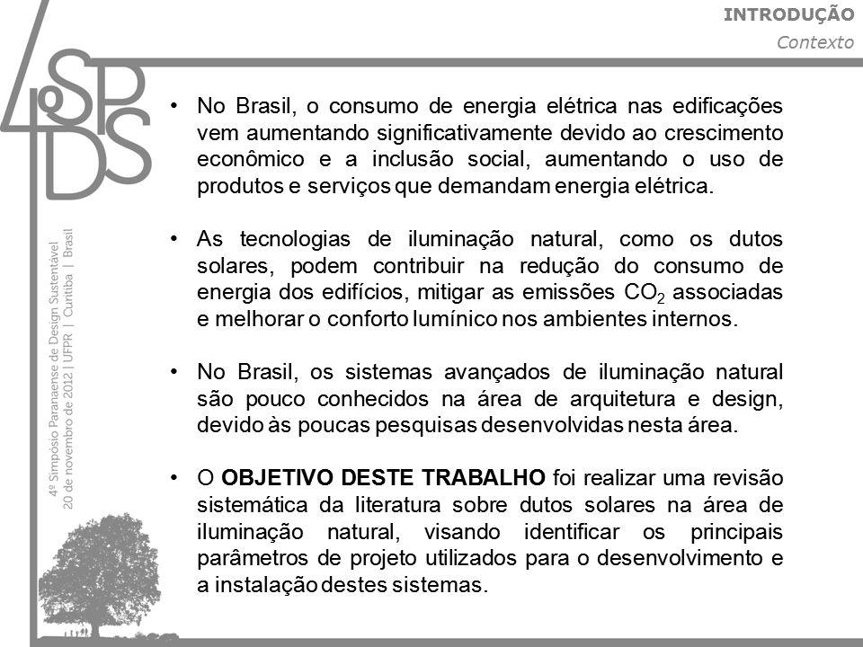 INTRODUÇÃO Contexto •No Brasil, o consumo de energia elétrica nas edificações vem aumentando significativamente devido ao crescimento econômico e a in