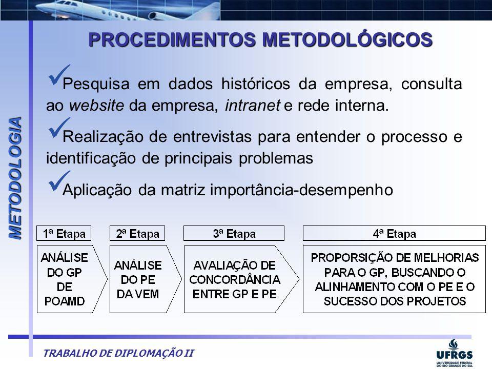 TRABALHO DE DIPLOMAÇÃO II  Pesquisa em dados históricos da empresa, consulta ao website da empresa, intranet e rede interna.  Realização de entrevis