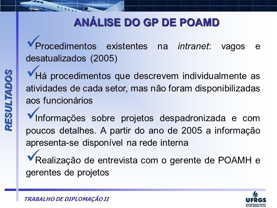 TRABALHO DE DIPLOMAÇÃO II  Procedimentos existentes na intranet: vagos e desatualizados (2005)  Há procedimentos que descrevem individualmente as at