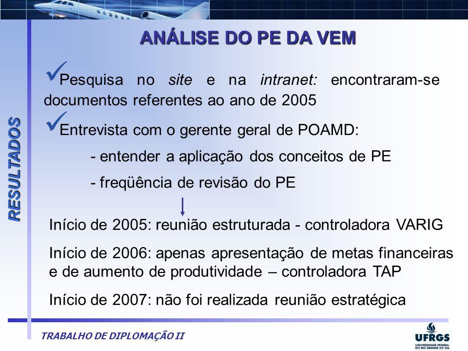 TRABALHO DE DIPLOMAÇÃO II  Pesquisa no site e na intranet: encontraram-se documentos referentes ao ano de 2005  Entrevista com o gerente geral de PO