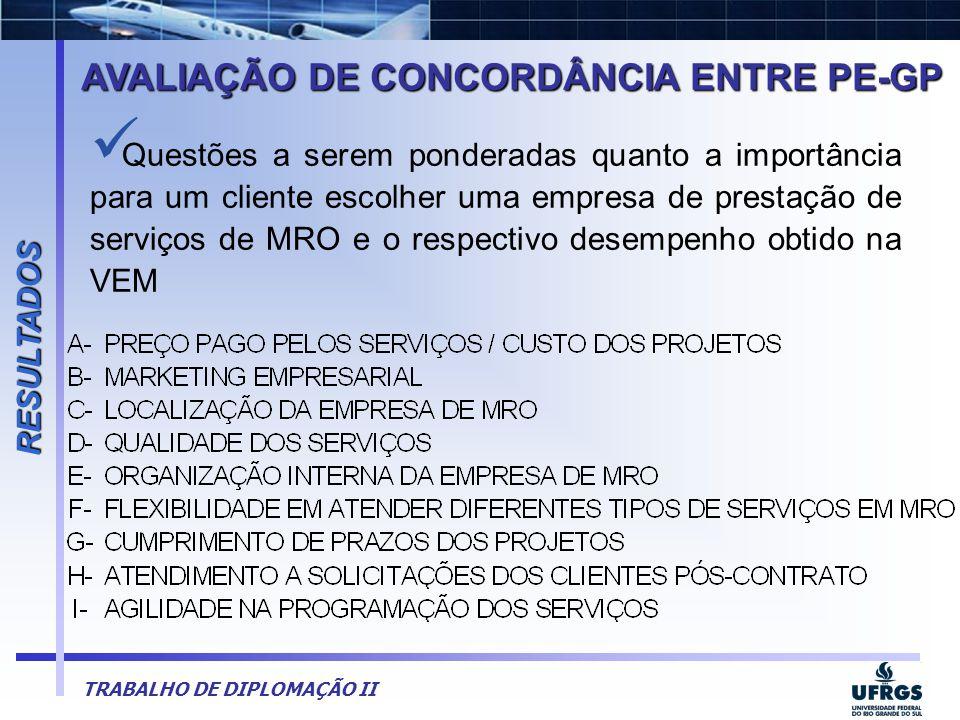 TRABALHO DE DIPLOMAÇÃO II  Questões a serem ponderadas quanto a importância para um cliente escolher uma empresa de prestação de serviços de MRO e o