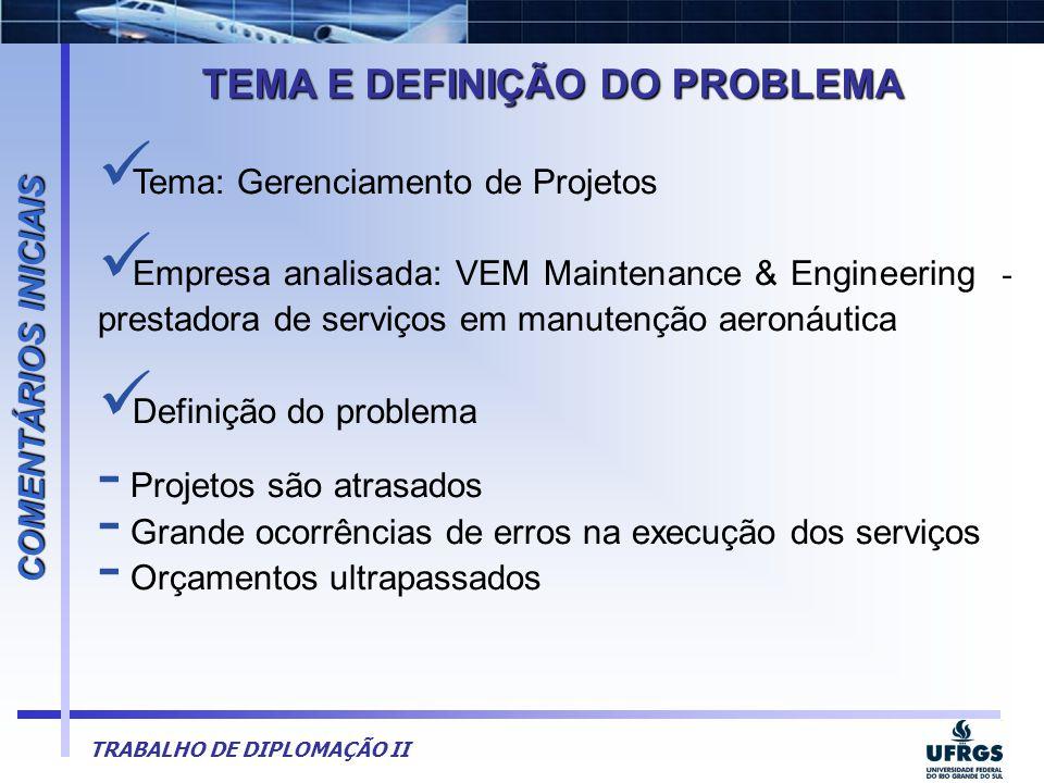 TRABALHO DE DIPLOMAÇÃO II  Tema: Gerenciamento de Projetos  Empresa analisada: VEM Maintenance & Engineering - prestadora de serviços em manutenção