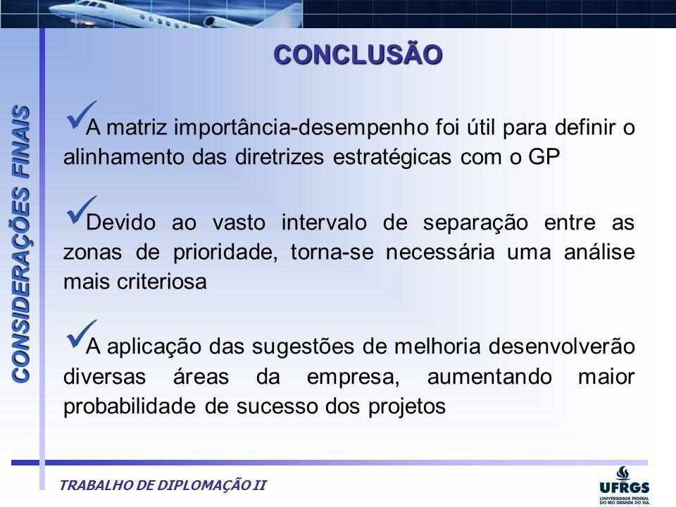 TRABALHO DE DIPLOMAÇÃO II  A matriz importância-desempenho foi útil para definir o alinhamento das diretrizes estratégicas com o GP  Devido ao vasto