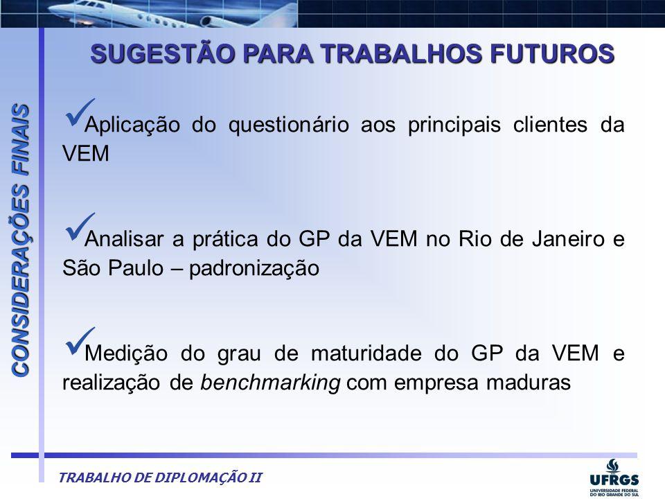 TRABALHO DE DIPLOMAÇÃO II  Aplicação do questionário aos principais clientes da VEM  Analisar a prática do GP da VEM no Rio de Janeiro e São Paulo –