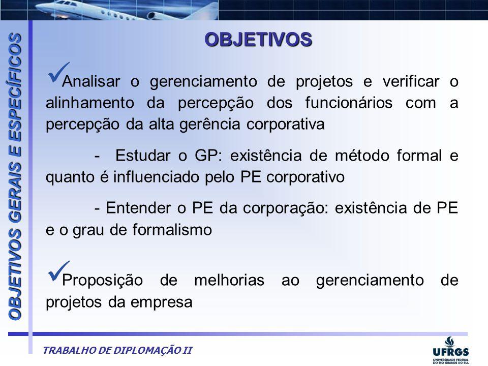 TRABALHO DE DIPLOMAÇÃO II  Analisar o gerenciamento de projetos e verificar o alinhamento da percepção dos funcionários com a percepção da alta gerên