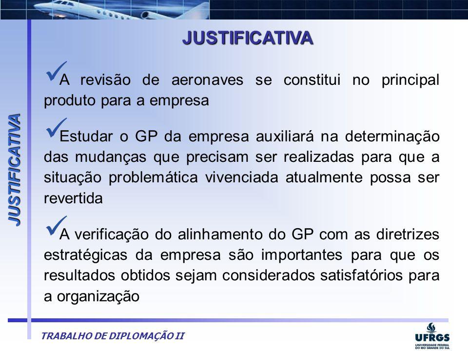 TRABALHO DE DIPLOMAÇÃO II  Não foram abordados todos os aspectos teóricos sobre o GP  Análise apenas das diretrizes estratégicas da empresa relevantes para avaliar a concordância com o GP  Análise do GP restringiu-se ao centro de manutenção de aeronaves de Porto Alegre, com análise de dados a partir do ano de 2005.