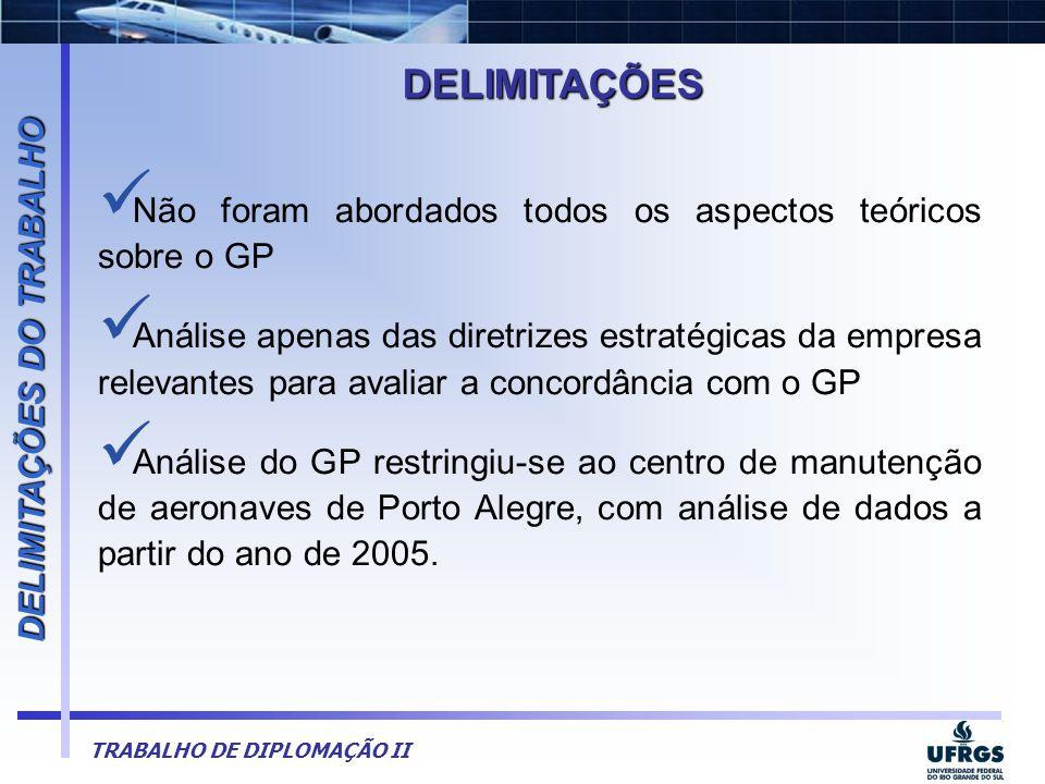 TRABALHO DE DIPLOMAÇÃO II  Não foram abordados todos os aspectos teóricos sobre o GP  Análise apenas das diretrizes estratégicas da empresa relevant
