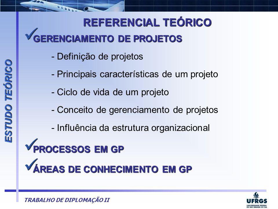 TRABALHO DE DIPLOMAÇÃO II  GERENCIAMENTO DE PROJETOS - Definição de projetos - Principais características de um projeto - Ciclo de vida de um projeto