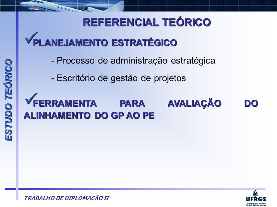 TRABALHO DE DIPLOMAÇÃO II  PLANEJAMENTO ESTRATÉGICO - Processo de administração estratégica - Escritório de gestão de projetos  FERRAMENTA PARA AVAL