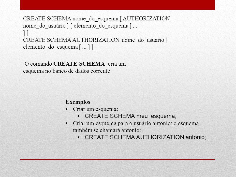 CREATE SCHEMA nome_do_esquema [ AUTHORIZATION nome_do_usuário ] [ elemento_do_esquema [... ] CREATE SCHEMA AUTHORIZATION nome_do_usuário [ elemento_do