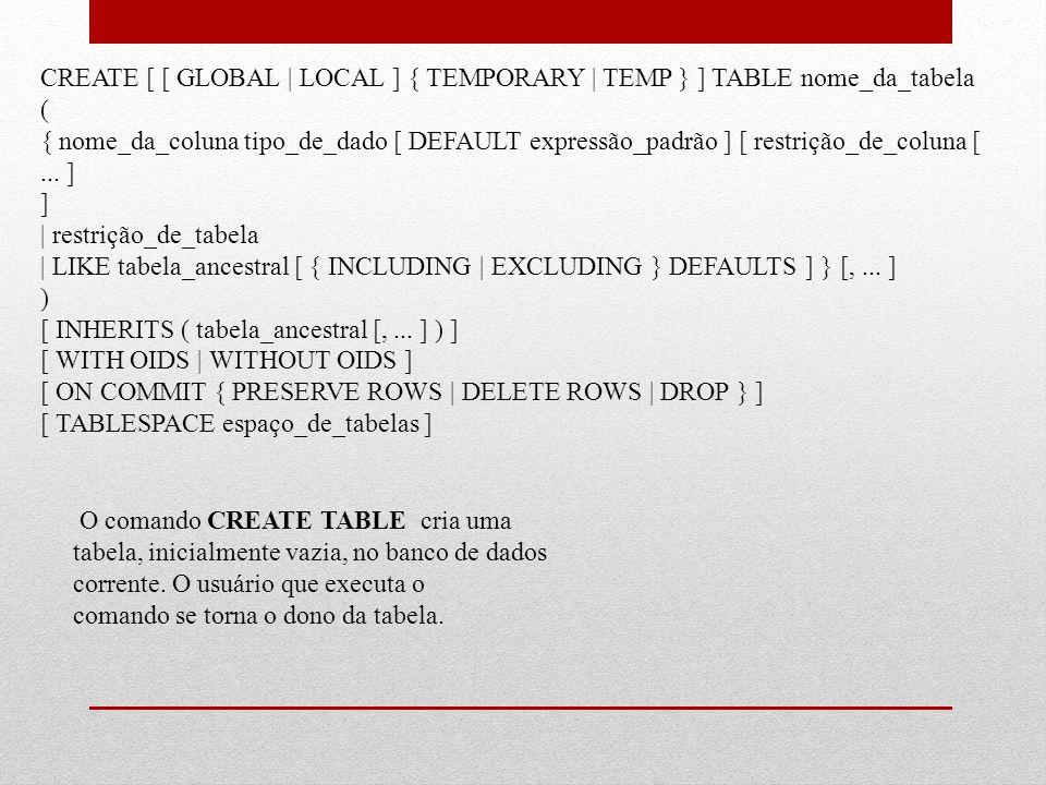 CREATE [ [ GLOBAL | LOCAL ] { TEMPORARY | TEMP } ] TABLE nome_da_tabela ( { nome_da_coluna tipo_de_dado [ DEFAULT expressão_padrão ] [ restrição_de_co