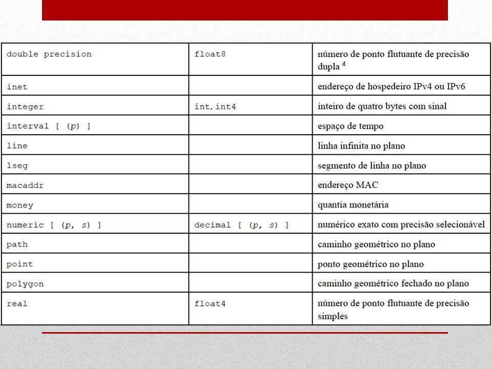 DROP SCHEMA nome [,...] [ CASCADE | RESTRICT ] O comando DROP SCHEMA remove esquemas do banco de dados.