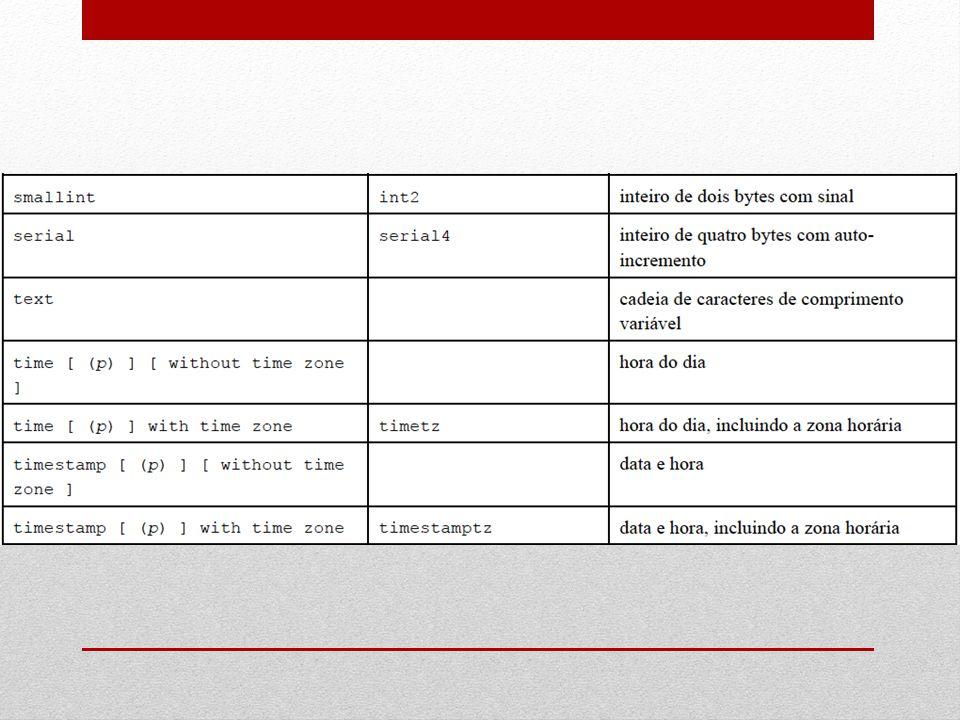 DROP INDEX nome [,...] [ CASCADE | RESTRICT ] O comando DROP INDEX remove do sistema de banco de dados um índice existente.