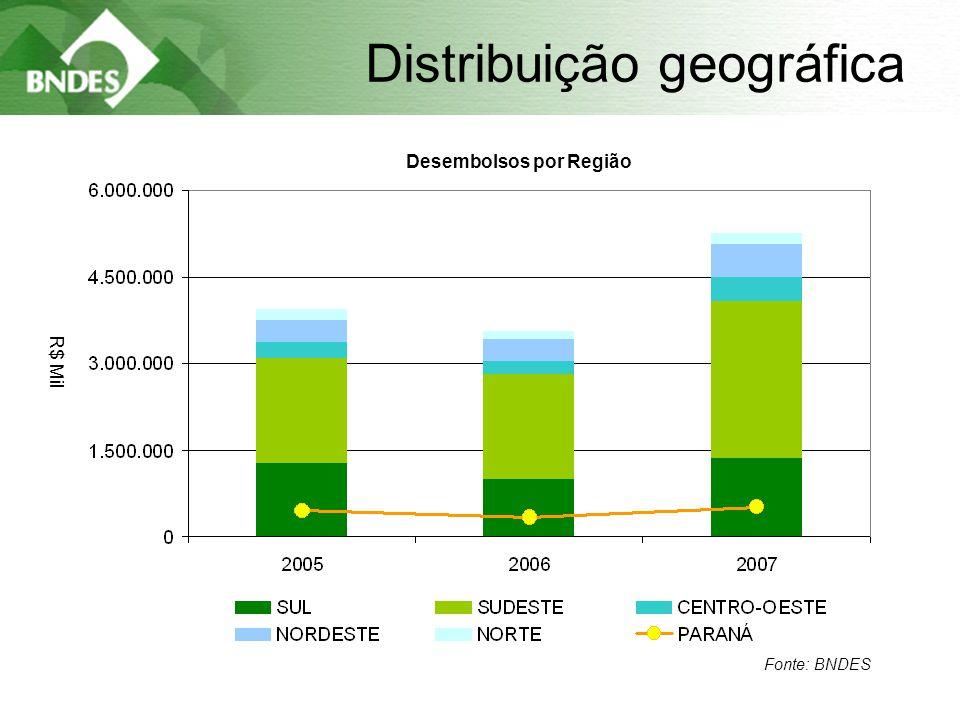 14 Distribuição geográfica Fonte: BNDES Desembolsos por Região R$ Mil