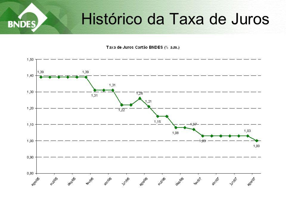9 Histórico da Taxa de Juros