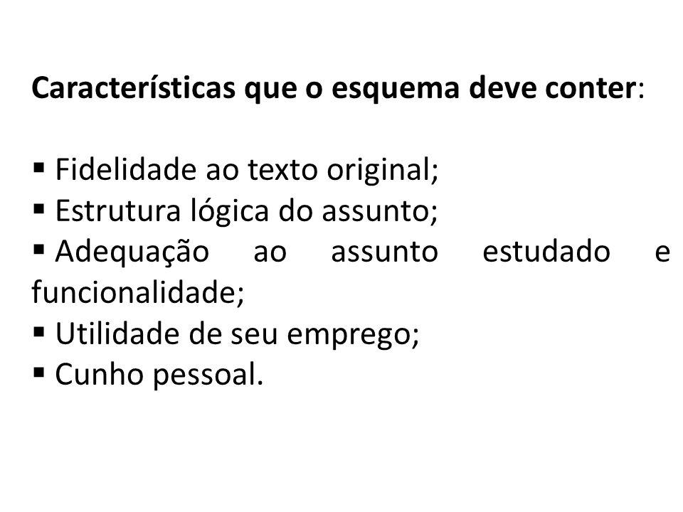 Características que o esquema deve conter:  Fidelidade ao texto original;  Estrutura lógica do assunto;  Adequação ao assunto estudado e funcionali