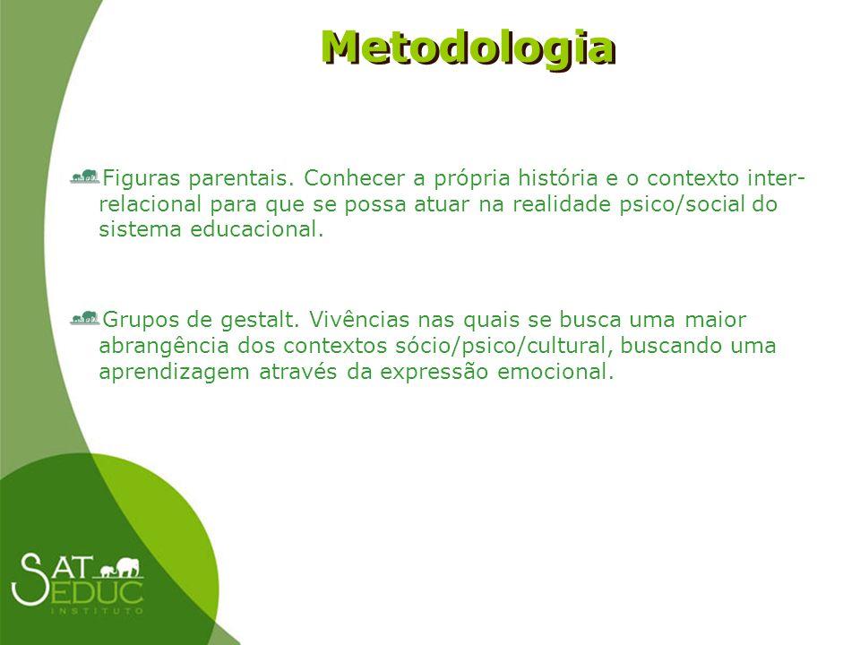Metodologia Metodologia Figuras parentais. Conhecer a própria história e o contexto inter- relacional para que se possa atuar na realidade psico/socia