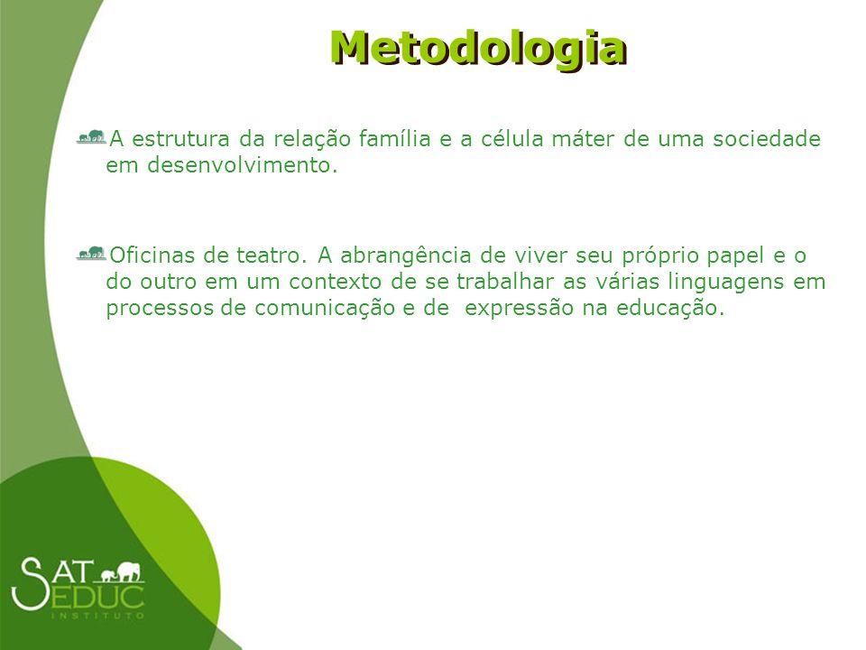 Metodologia Metodologia A estrutura da relação família e a célula máter de uma sociedade em desenvolvimento. Oficinas de teatro. A abrangência de vive