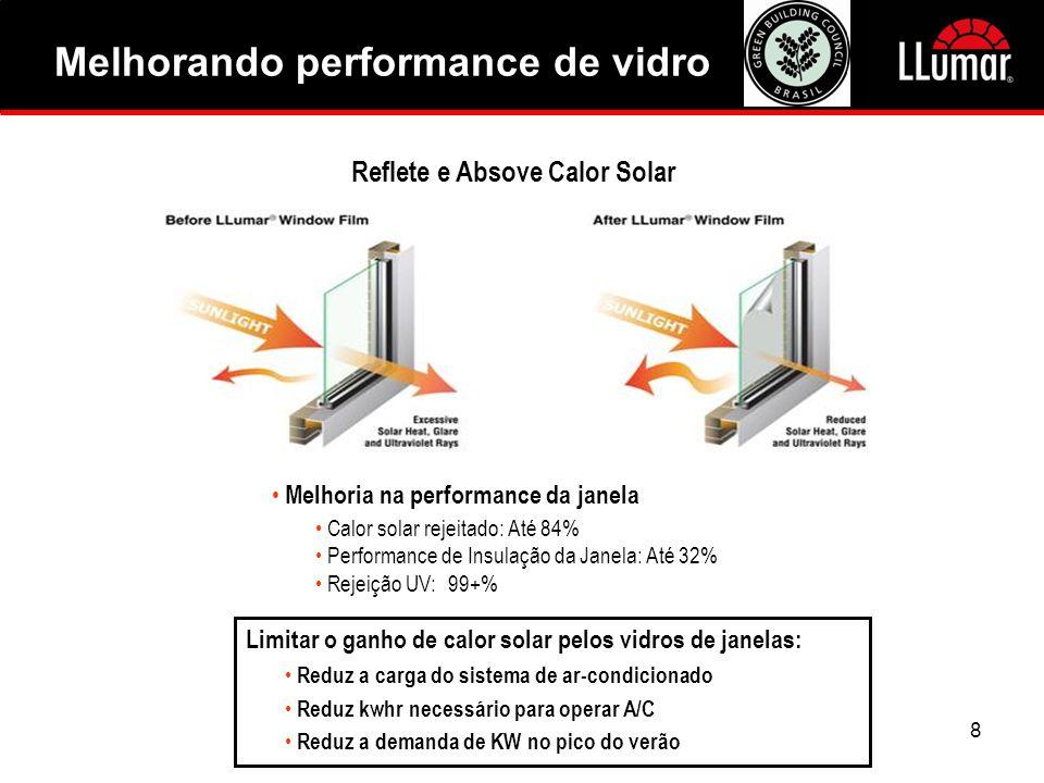8 Limitar o ganho de calor solar pelos vidros de janelas: • Reduz a carga do sistema de ar-condicionado • Reduz kwhr necessário para operar A/C • Redu