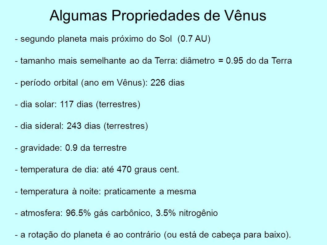 - segundo planeta mais próximo do Sol (0.7 AU) - tamanho mais semelhante ao da Terra: diâmetro = 0.95 do da Terra - período orbital (ano em Vênus): 22