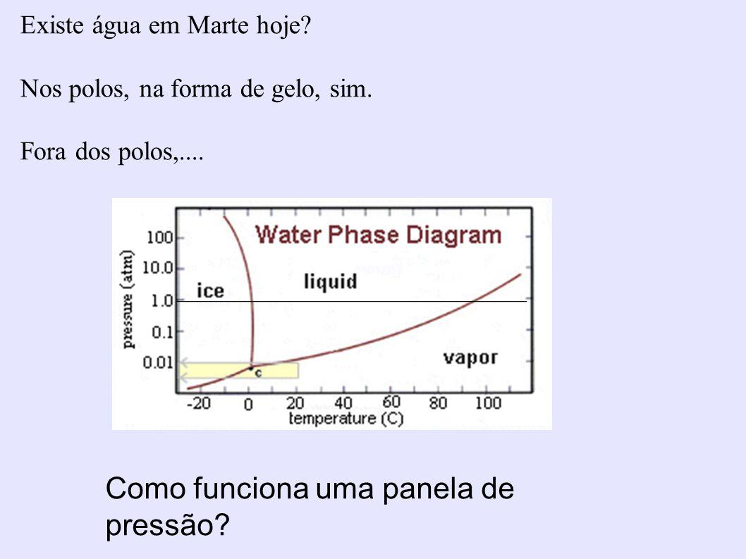 Existe água em Marte hoje? Nos polos, na forma de gelo, sim. Fora dos polos,.... Como funciona uma panela de pressão? _______________________________