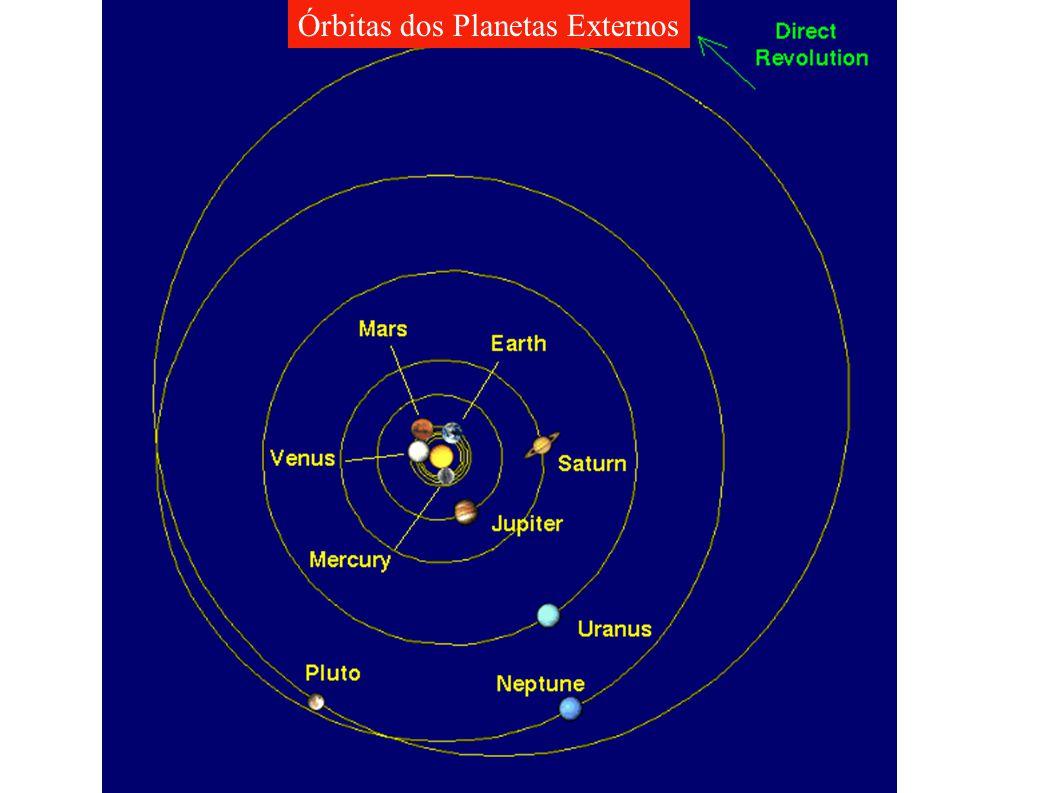 A órbita de um cometa e sua cauda: veja que a cauda se desenvolve na dire çã o oposta ao Sol e n ã o na dire çã o oposta ao movimento.