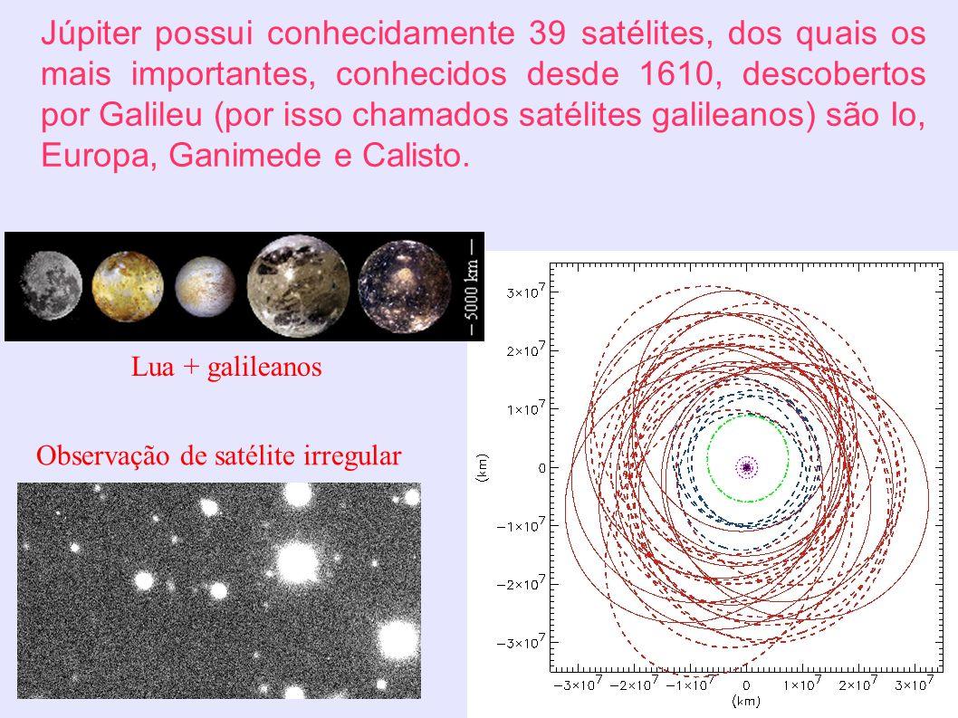 Júpiter possui conhecidamente 39 satélites, dos quais os mais importantes, conhecidos desde 1610, descobertos por Galileu (por isso chamados satélites