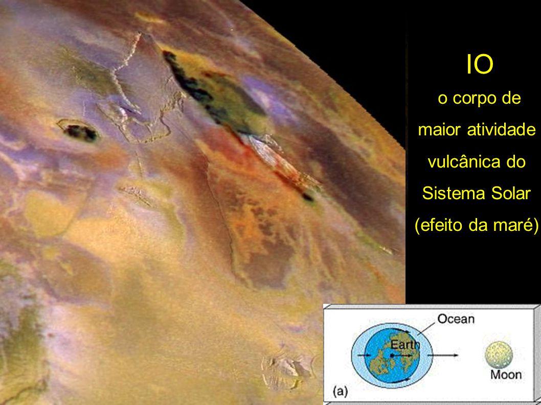 IO o corpo de maior atividade vulcânica do Sistema Solar (efeito da maré)