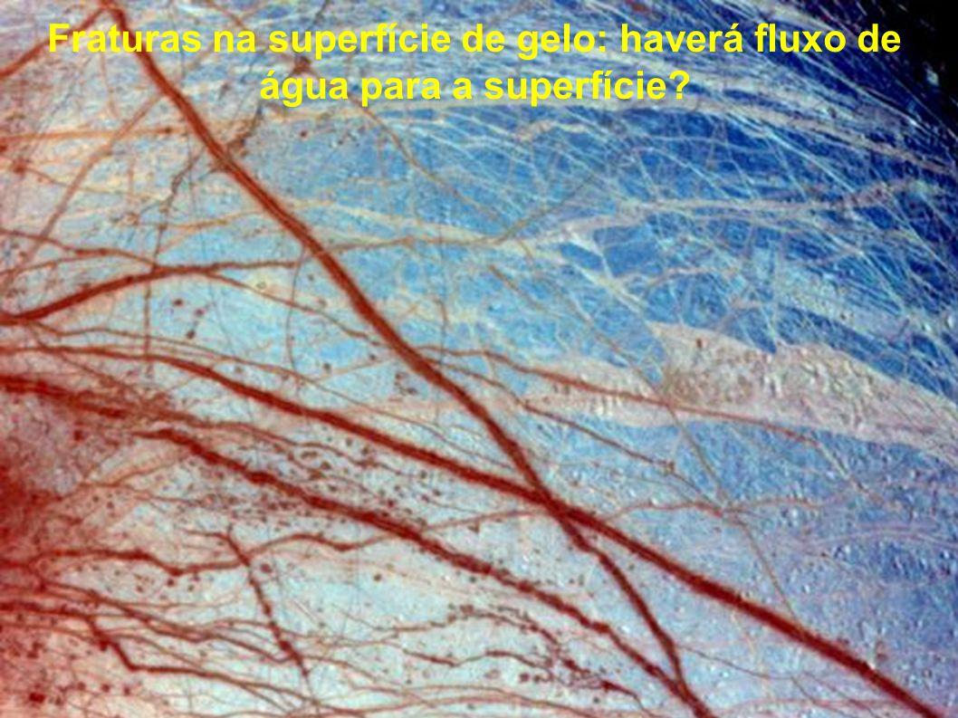 Fraturas na superfície de gelo: haverá fluxo de água para a superfície?
