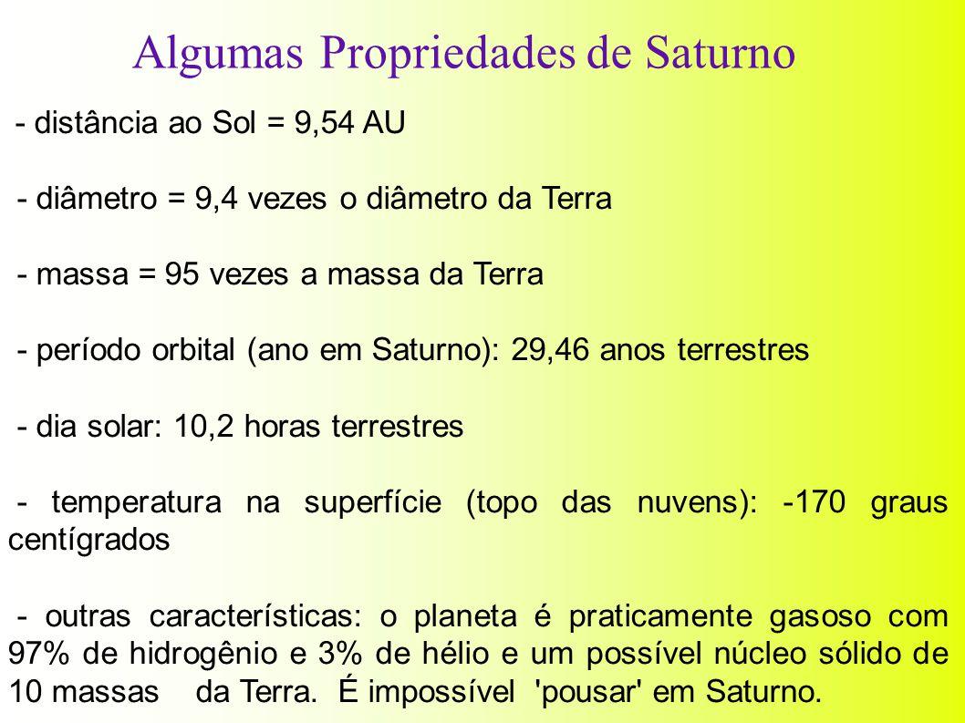 Algumas Propriedades de Saturno - distância ao Sol = 9,54 AU - diâmetro = 9,4 vezes o diâmetro da Terra - massa = 95 vezes a massa da Terra - período