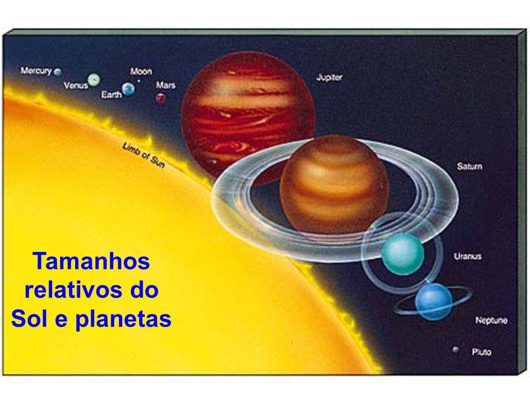 Tamanhos relativos do Sol e planetas