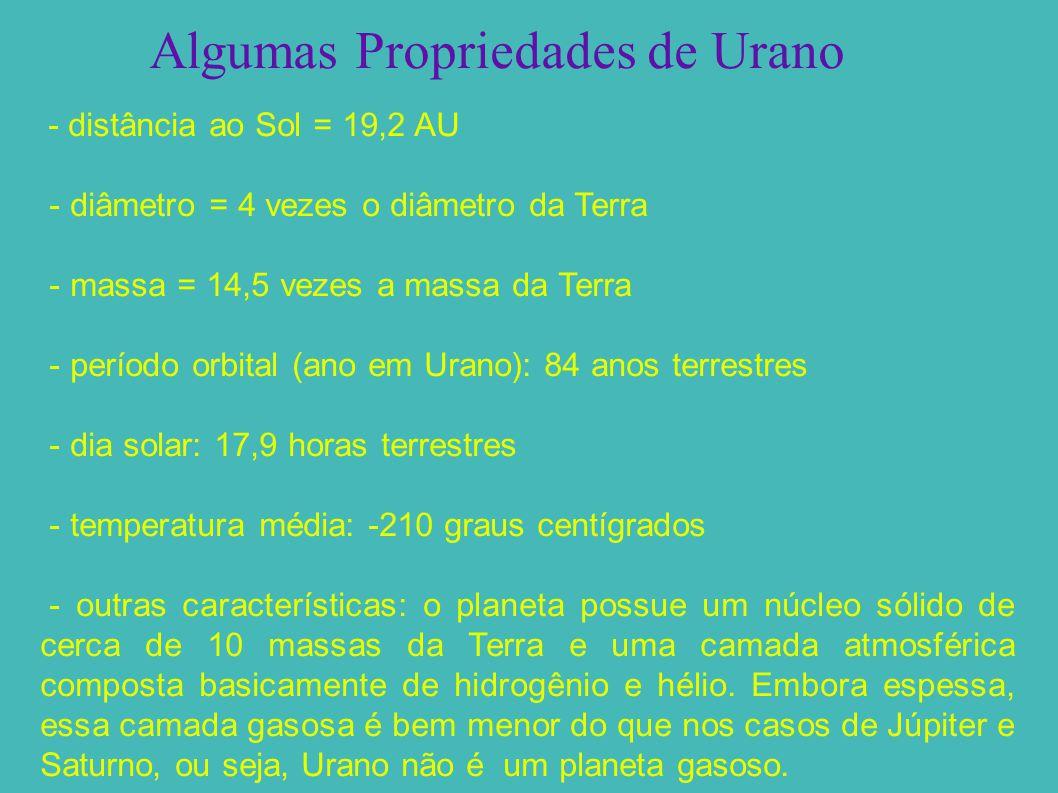 - distância ao Sol = 19,2 AU - diâmetro = 4 vezes o diâmetro da Terra - massa = 14,5 vezes a massa da Terra - período orbital (ano em Urano): 84 anos