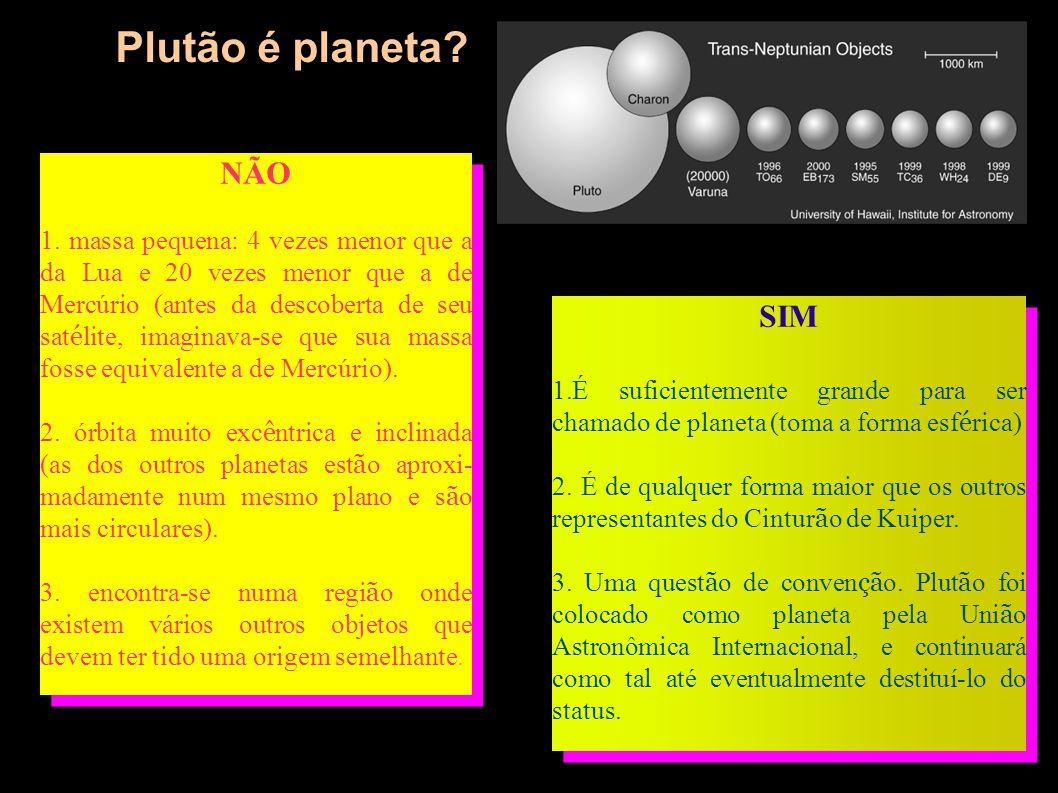 Plutão é planeta? NÃO 1. massa pequena: 4 vezes menor que a da Lua e 20 vezes menor que a de Mercúrio (antes da descoberta de seu sat é lite, imaginav