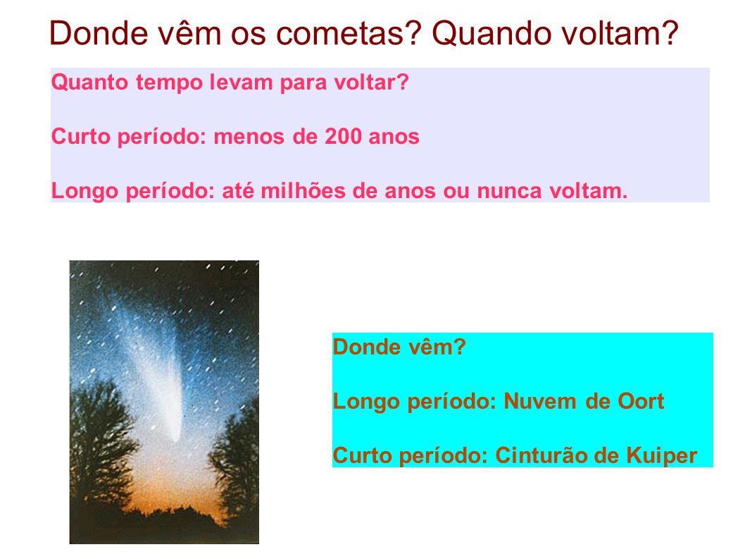 Donde vêm os cometas? Quando voltam? Quanto tempo levam para voltar? Curto período: menos de 200 anos Longo período: até milhões de anos ou nunca volt