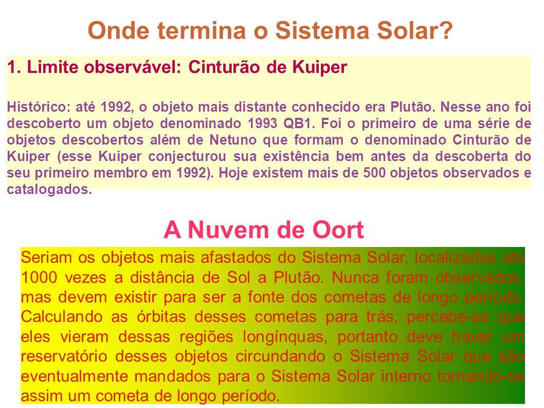 Onde termina o Sistema Solar? 1. Limite observável: Cinturão de Kuiper Histórico: até 1992, o objeto mais distante conhecido era Plutão. Nesse ano foi