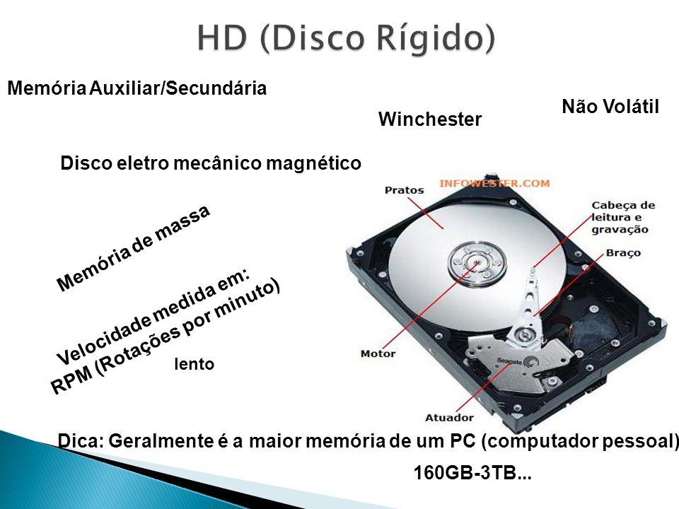 Memória Auxiliar/Secundária Winchester Disco eletro mecânico magnético Não Volátil Velocidade medida em: RPM (Rotações por minuto) Memória de massa Dica: Geralmente é a maior memória de um PC (computador pessoal) lento 160GB-3TB...