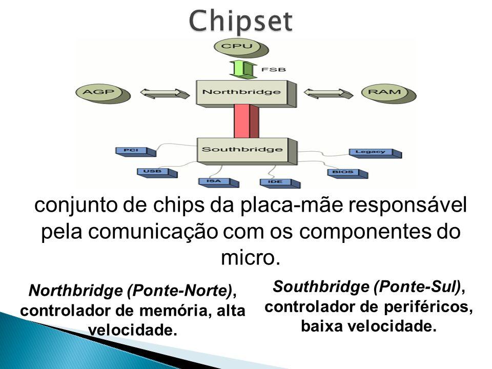 conjunto de chips da placa-mãe responsável pela comunicação com os componentes do micro.