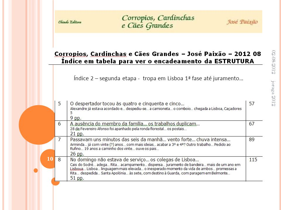 02-08-2012 joraga 2012 10 Índice 2 – segunda etapa - tropa em Lisboa 1ª fase até juramento…