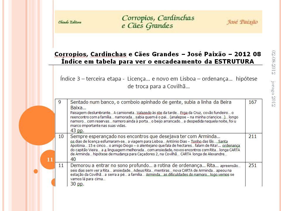 02-08-2012 joraga 2012 11 Índice 3 – terceira etapa - Licença… e novo em Lisboa – ordenança… hipótese de troca para a Covilhã…