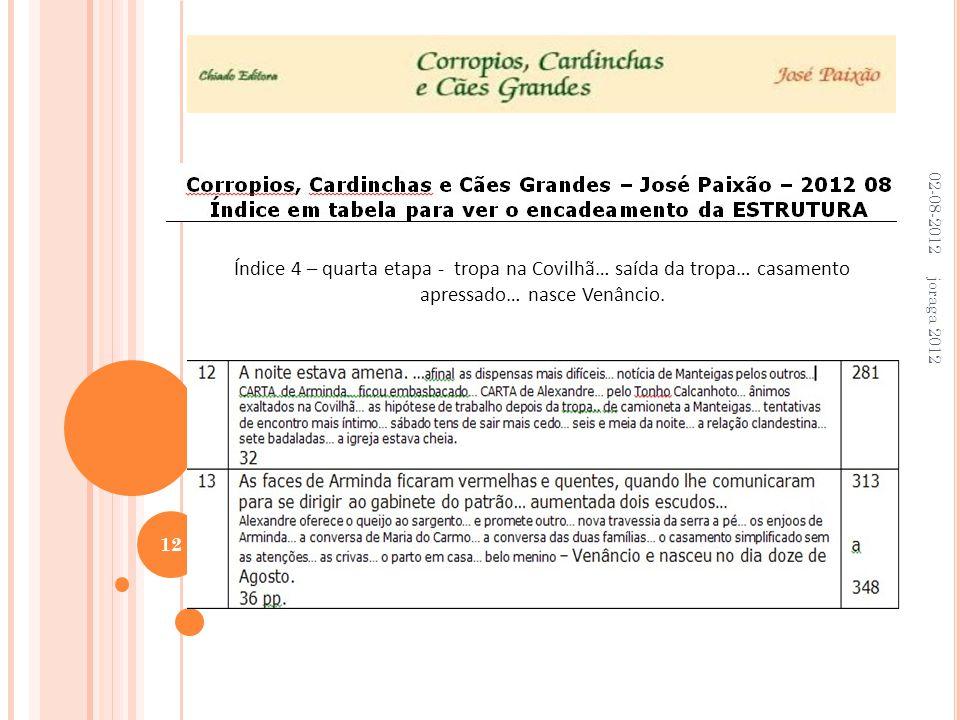 02-08-2012 joraga 2012 12 Índice 4 – quarta etapa - tropa na Covilhã… saída da tropa… casamento apressado… nasce Venâncio.
