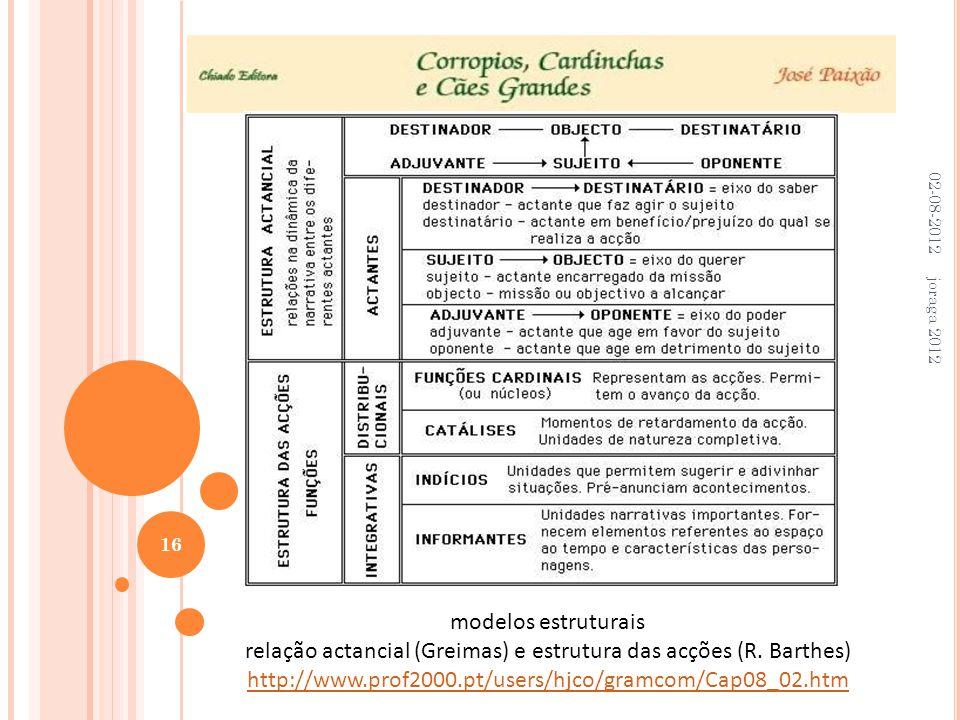 02-08-2012 joraga 2012 16 modelos estruturais relação actancial (Greimas) e estrutura das acções (R.
