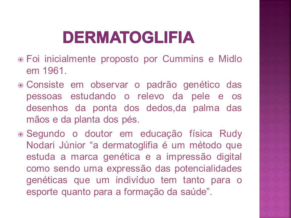  Foi inicialmente proposto por Cummins e Midlo em 1961.  Consiste em observar o padrão genético das pessoas estudando o relevo da pele e os desenhos