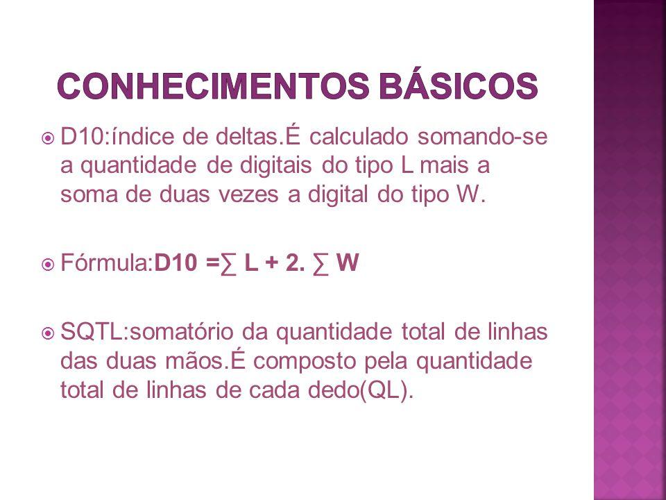  D10:índice de deltas.É calculado somando-se a quantidade de digitais do tipo L mais a soma de duas vezes a digital do tipo W.  Fórmula:D10 =∑ L + 2